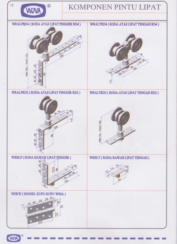rel dan komponen garasi